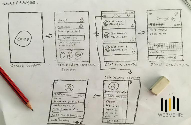 آموزش طراحی اپلیکیشن